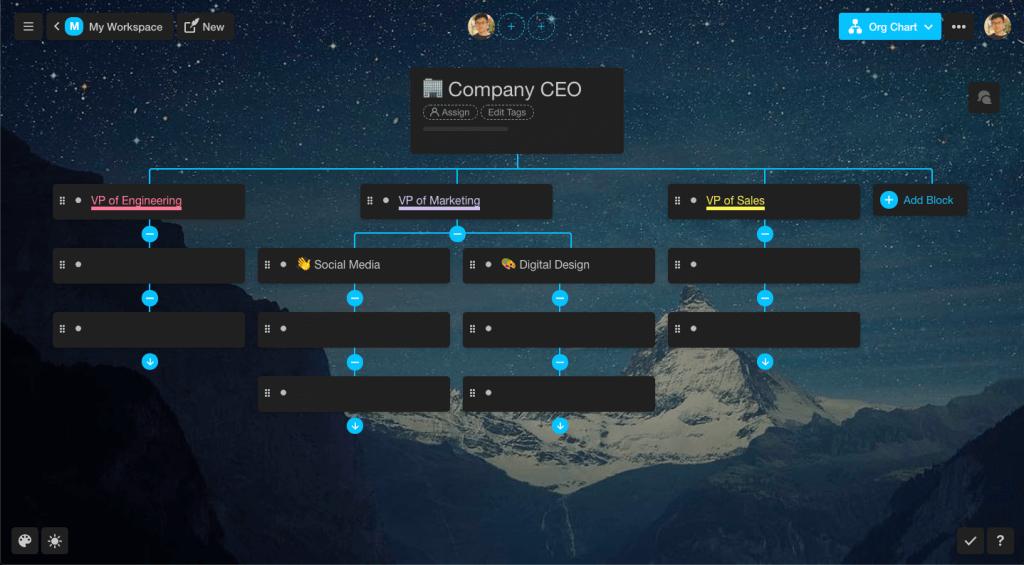 Taskade Night Mode Organization Chart Org Chart