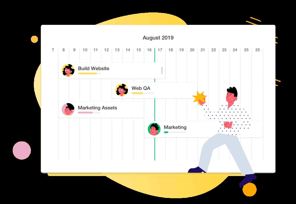 Taskade Roadmap Gantt Chart