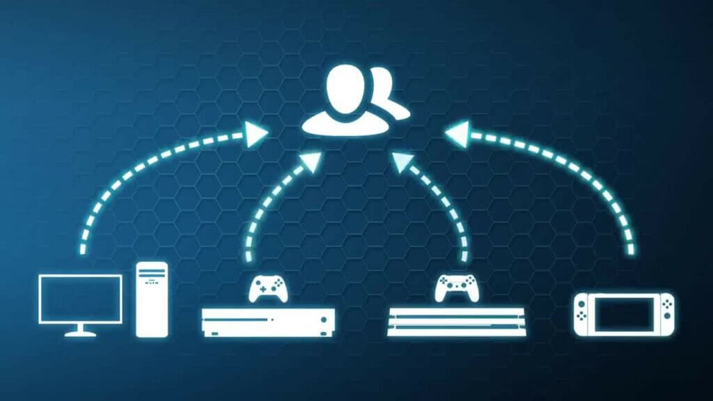 Cross-platform games and collaboration software.
